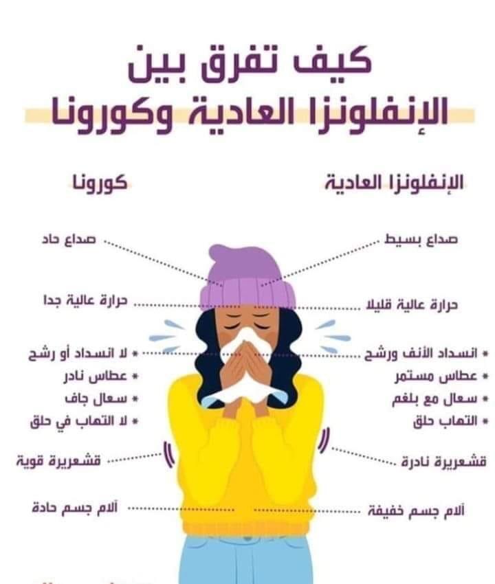 difference between influenza and coronavirus